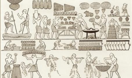 Maizes vēsture